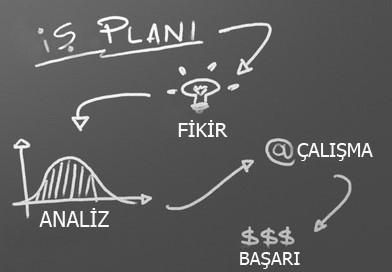 iş-planı-örnekleri